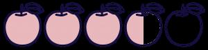 note-trois-et-demi-pommes - Justine aux pommes