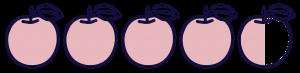 notation-cinqdemi-pommes - justine aux pommes